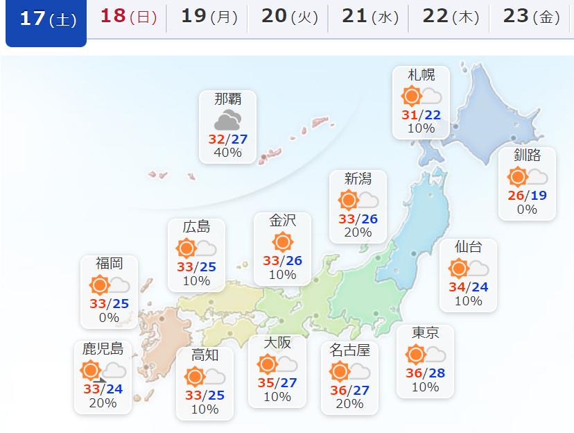 天気予報の写真