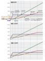 [Willcom料金グラフ]
