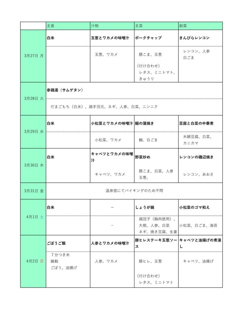 f:id:primavera-rose1108:20170405040837j:plain