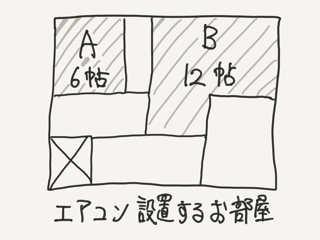 f:id:prince-salmon:20160619020435p:plain