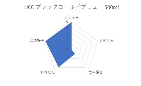 f:id:printftan:20200104160204p:plain