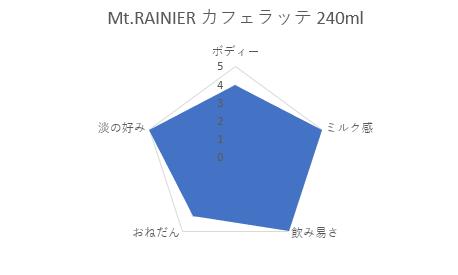f:id:printftan:20200105164213p:plain