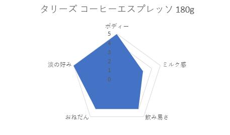 f:id:printftan:20200106145758p:plain