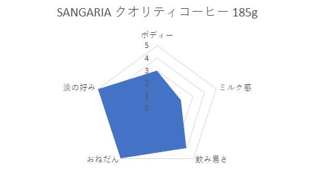f:id:printftan:20200108174654p:plain