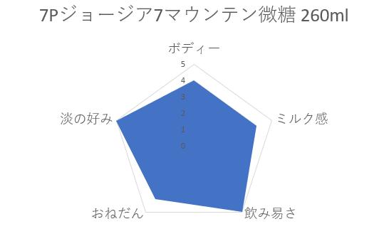 f:id:printftan:20200109151608p:plain