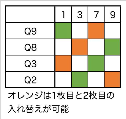 f:id:prinum2357:20180422162059p:plain