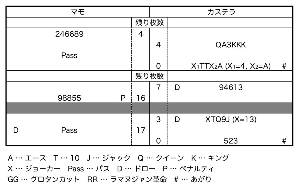 f:id:prinum2357:20180916165442p:plain