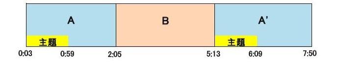 f:id:prm9973:20171224045849j:plain