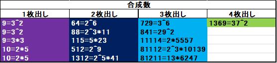 f:id:prm9973:20180228221134p:plain