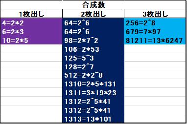 f:id:prm9973:20180311222545p:plain