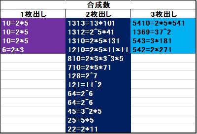 f:id:prm9973:20180525215134p:plain
