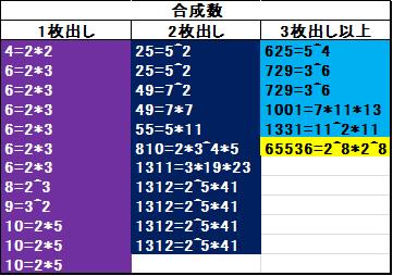 f:id:prm9973:20180731201538p:plain