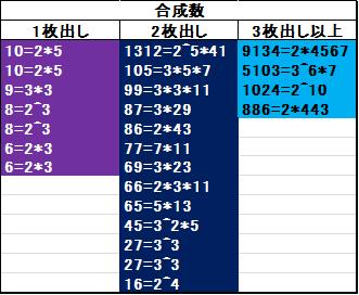 f:id:prm9973:20180930175625p:plain