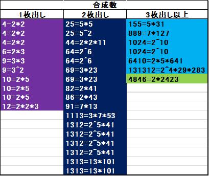 f:id:prm9973:20181128230621p:plain