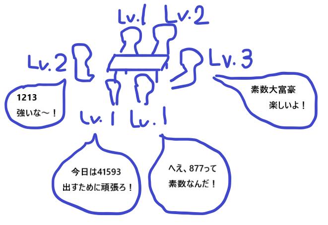 f:id:prm9973:20181216142735p:plain