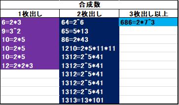 f:id:prm9973:20190219012809p:plain