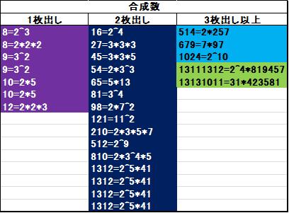 f:id:prm9973:20190319183813p:plain