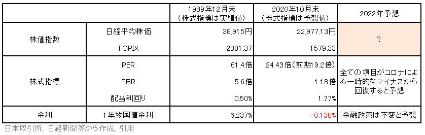 f:id:pro-kabu:20201101093353p:plain