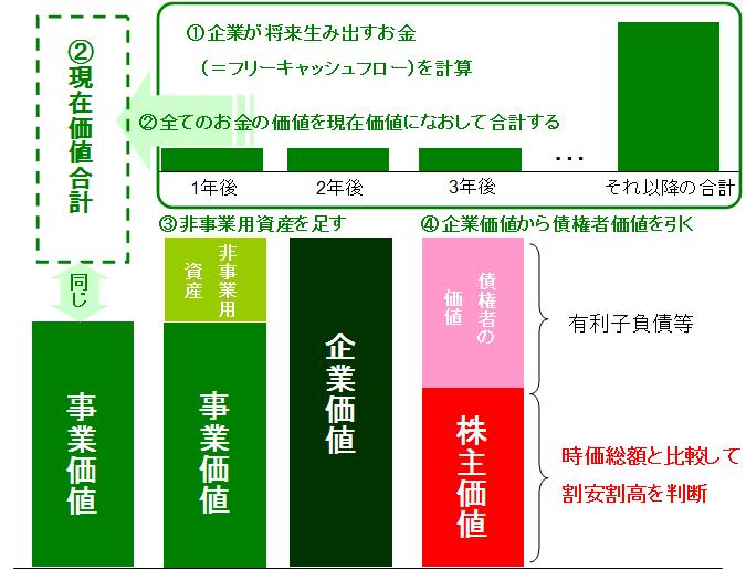 f:id:pro-kabu:20201102094018p:plain