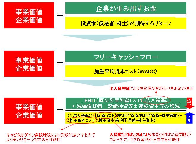 f:id:pro-kabu:20201104084240p:plain