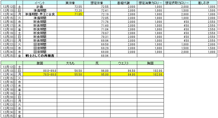 f:id:pro-kabu:20201214233146p:plain