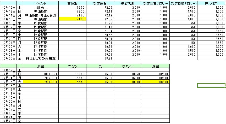 f:id:pro-kabu:20201216005126p:plain