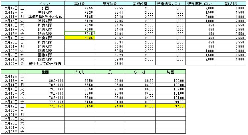 f:id:pro-kabu:20201219192410p:plain