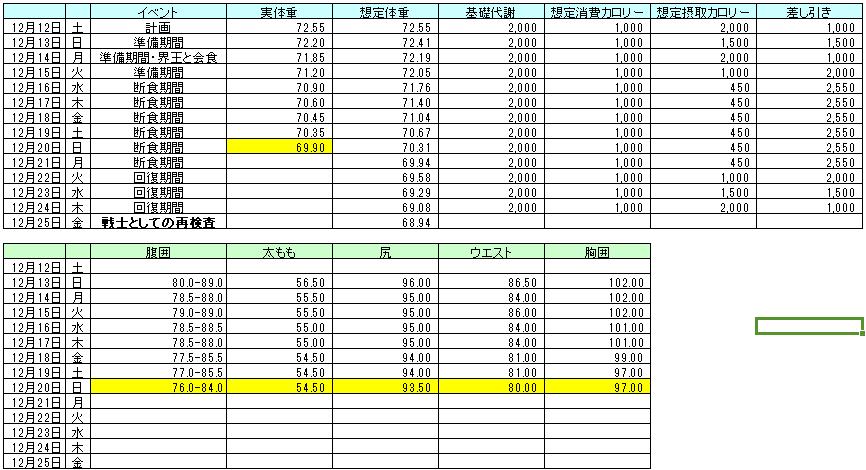 f:id:pro-kabu:20201220163851p:plain