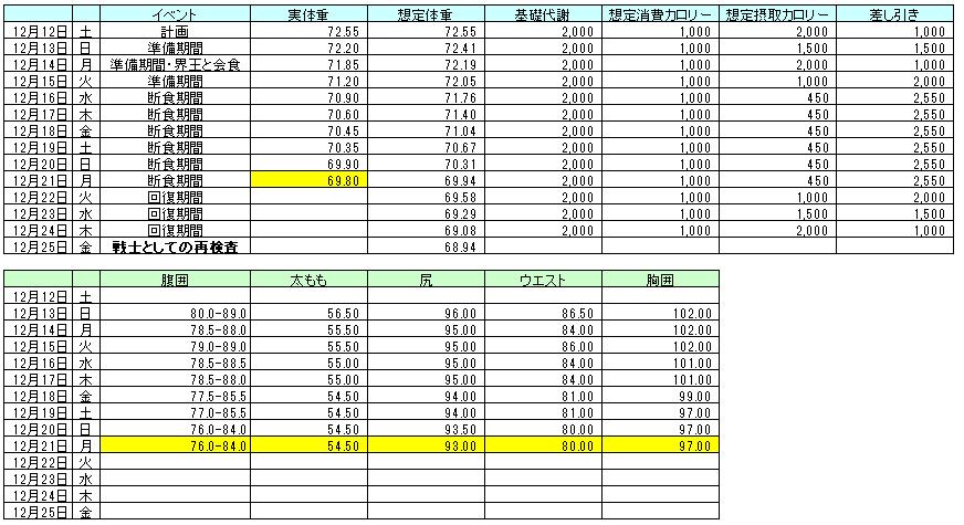 f:id:pro-kabu:20201221212904p:plain