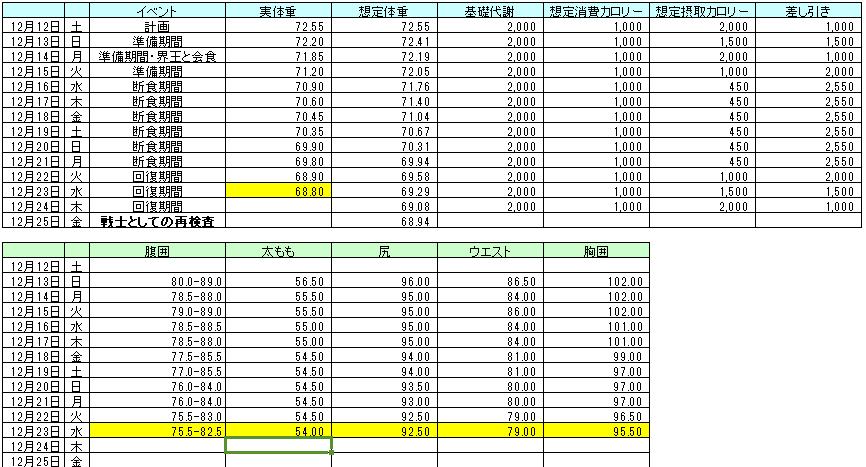 f:id:pro-kabu:20201223203338p:plain