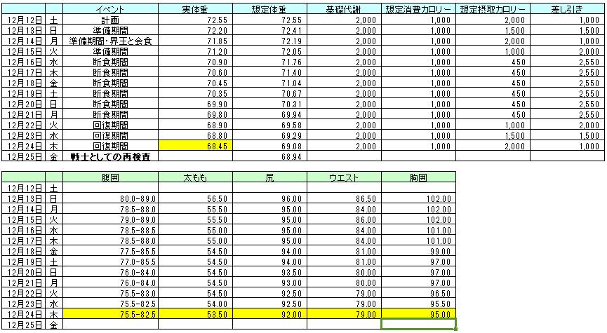 f:id:pro-kabu:20201224190526p:plain