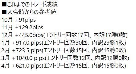 f:id:pro_trader_training:20200526091852p:plain