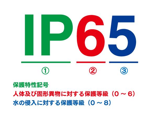 f:id:profeels:20171022215124j:plain