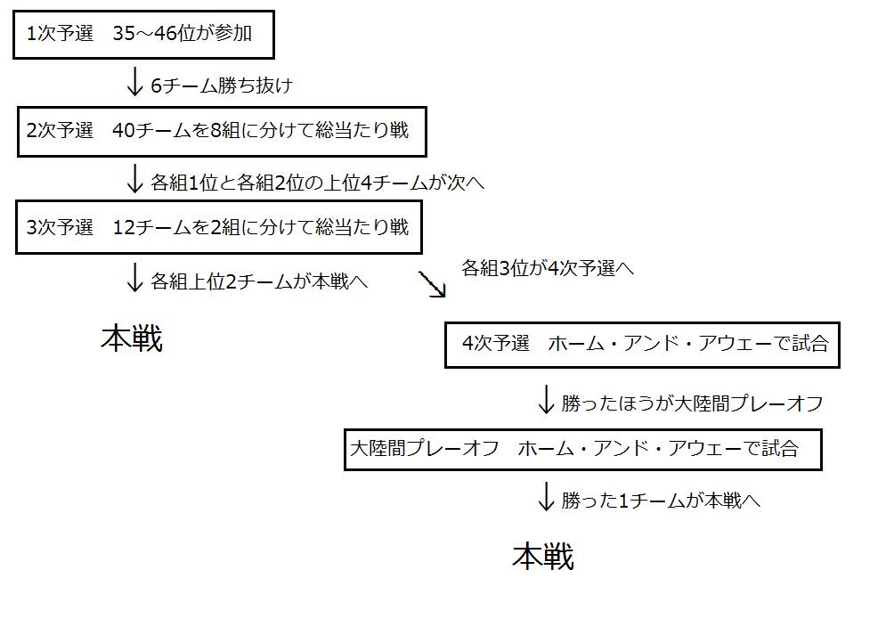f:id:programingnote:20161007172651p:plain