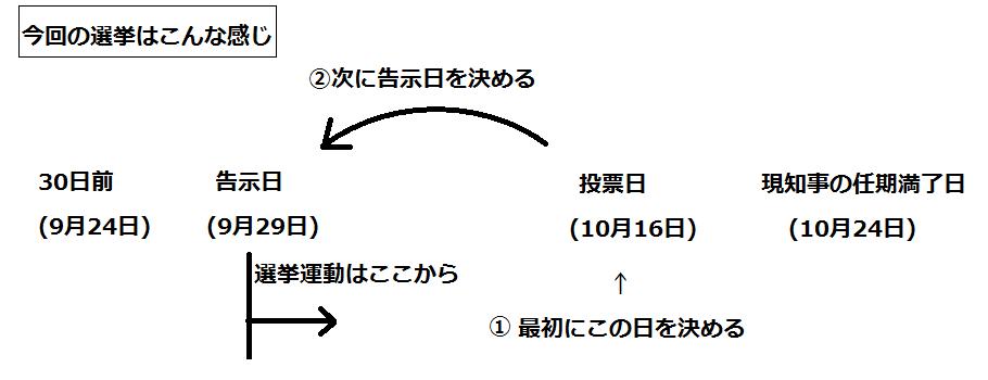 f:id:programingnote:20161017182851p:plain