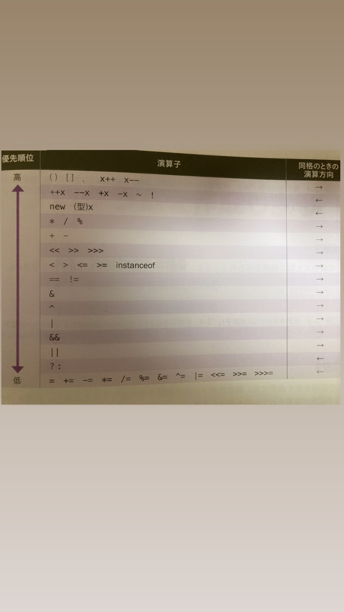 f:id:programmerteacher:20210501232528j:plain