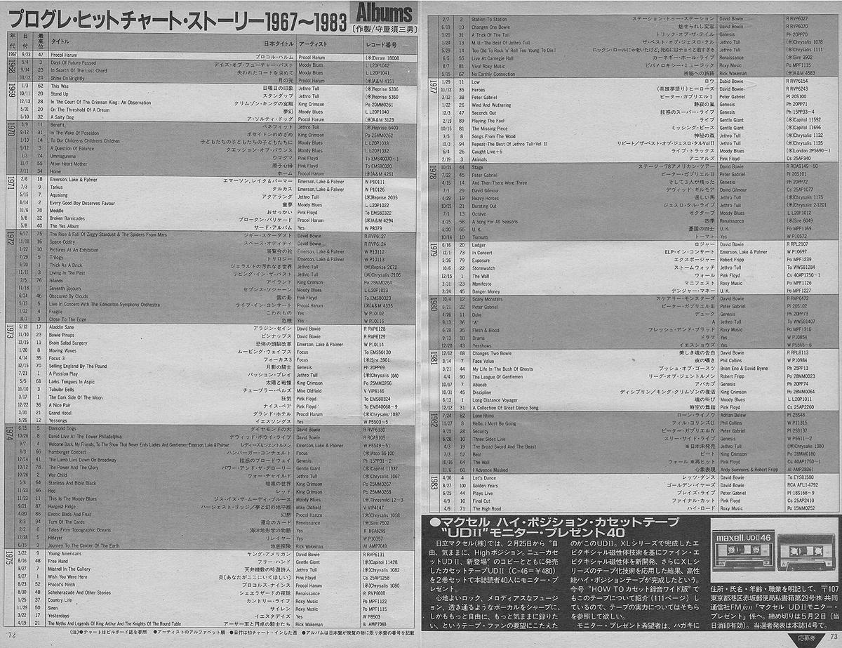 FM fan 1984年 No.10