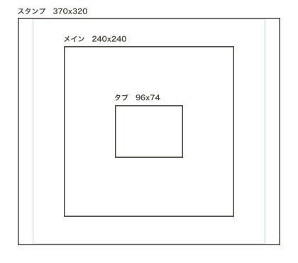 f:id:project-unknown:20190619020526j:plain