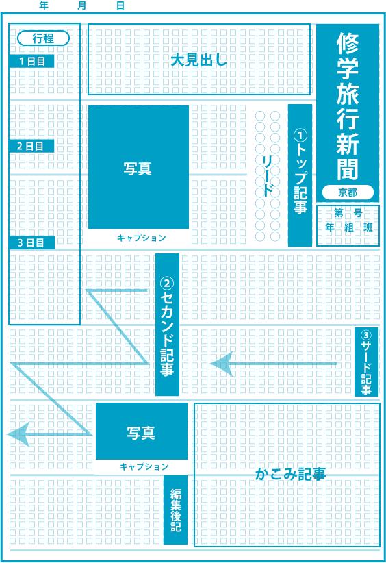修学旅行新聞(京都)