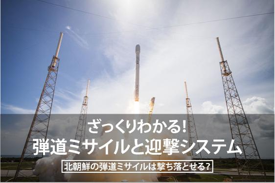 弾道ミサイルと迎撃システム