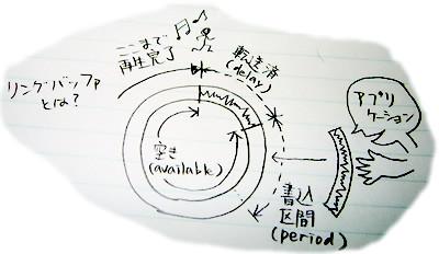 f:id:propella:20061202192933j:image