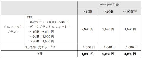 f:id:proron:20210222193129p:plain