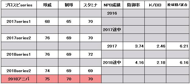 f:id:prospia-torao:20181003022901p:plain