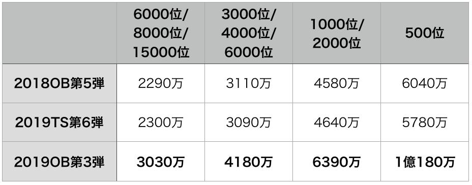 f:id:prospia-torao:20200103234110p:plain