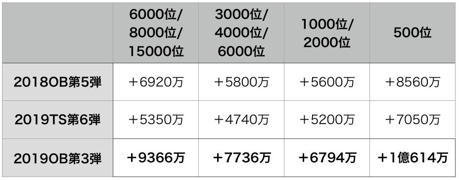 f:id:prospia-torao:20200103235600p:plain