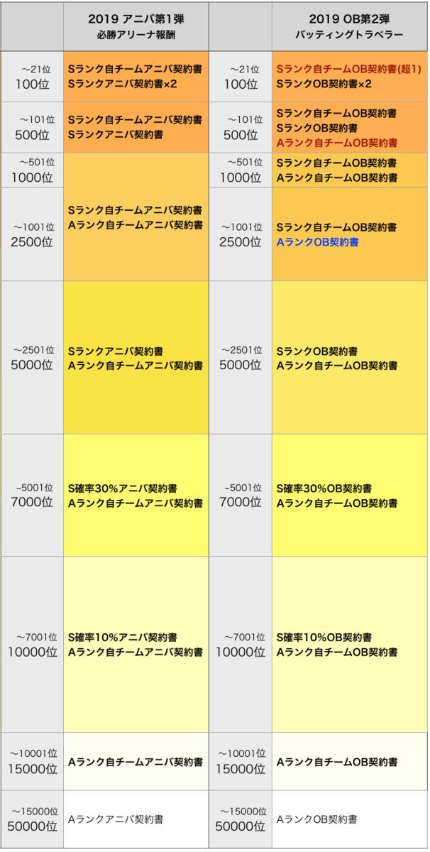 f:id:prospia-torao:20200123033332p:plain
