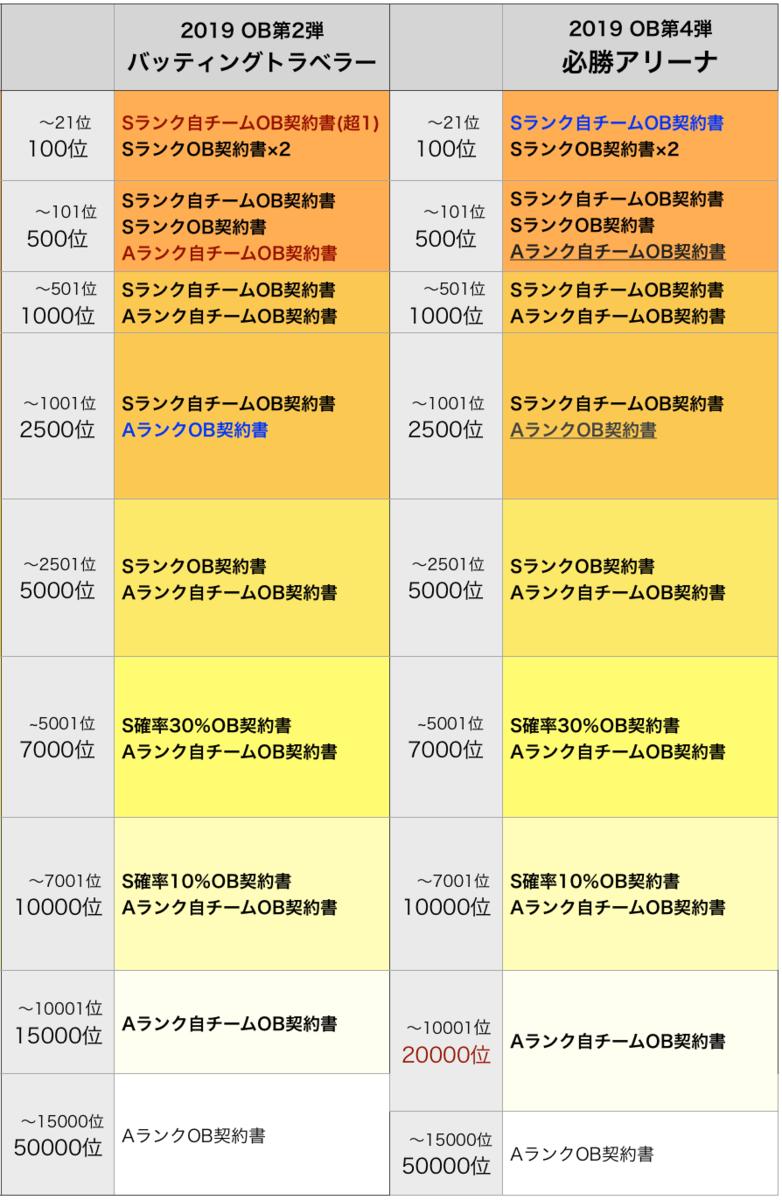 f:id:prospia-torao:20200128150053p:plain