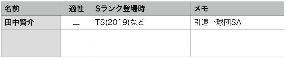f:id:prospia-torao:20200208161652p:plain
