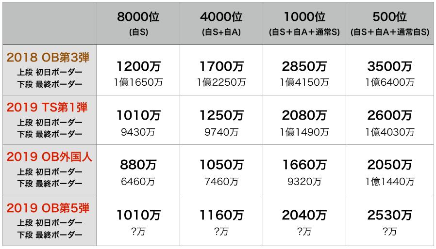 f:id:prospia-torao:20200307193526p:plain