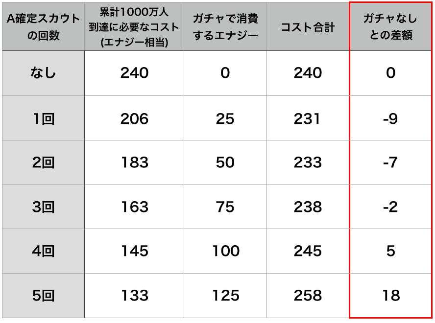 f:id:prospia-torao:20200309033943p:plain